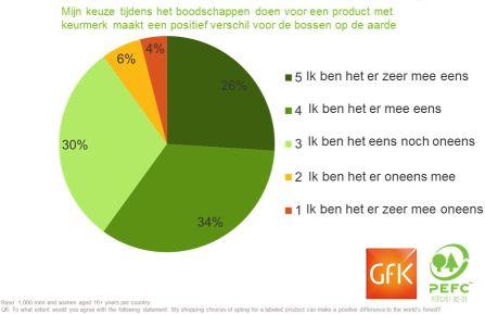 1st_PEFC_Global_Consumer_Survey